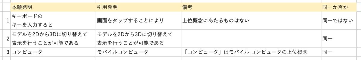 f:id:unyamahiro:20210114143950p:plain