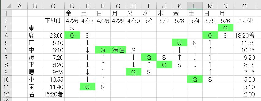 f:id:unyora-d:20190623130604p:plain