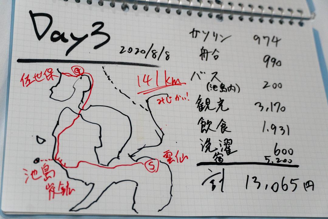 f:id:unyora-d:20201211234141j:plain