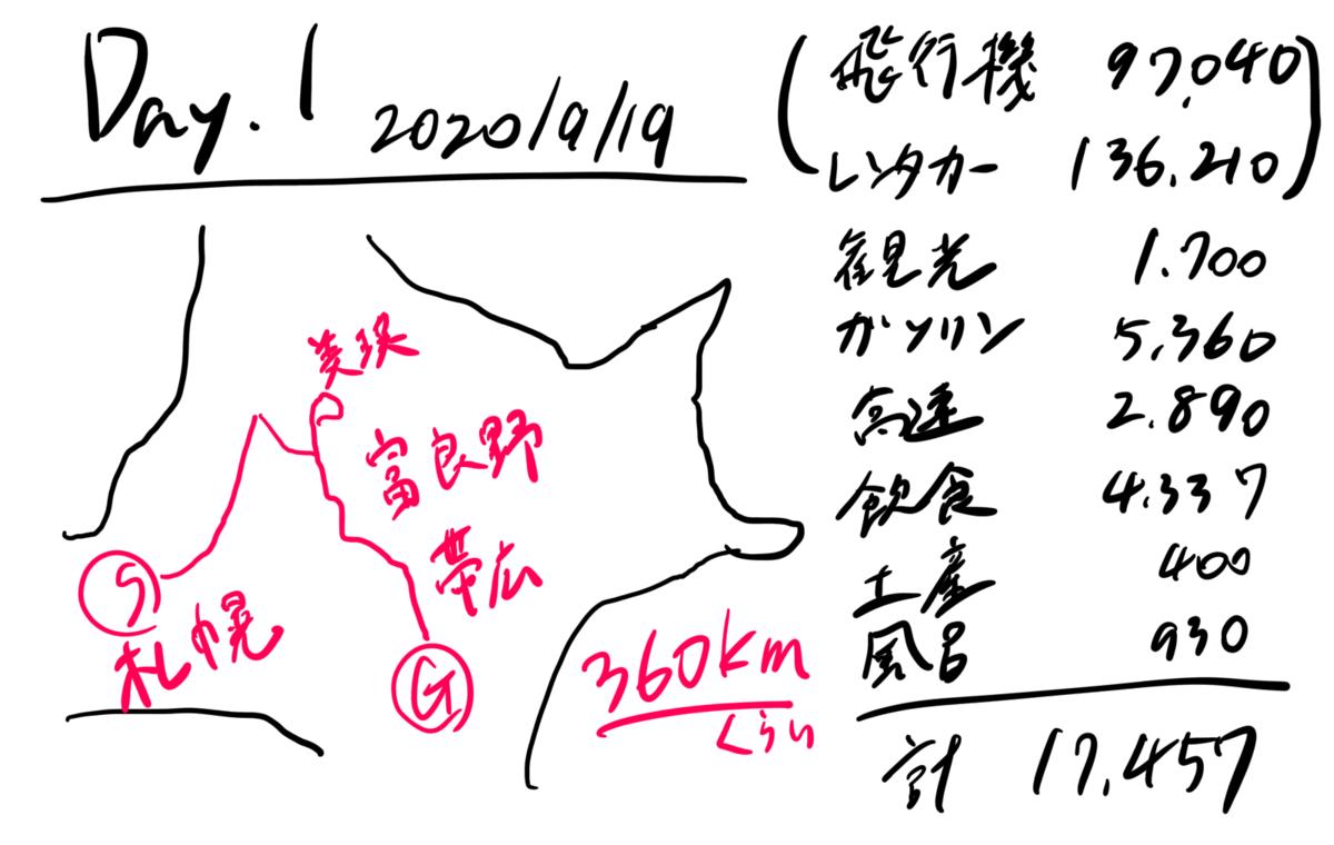 f:id:unyora-d:20210321191131p:plain