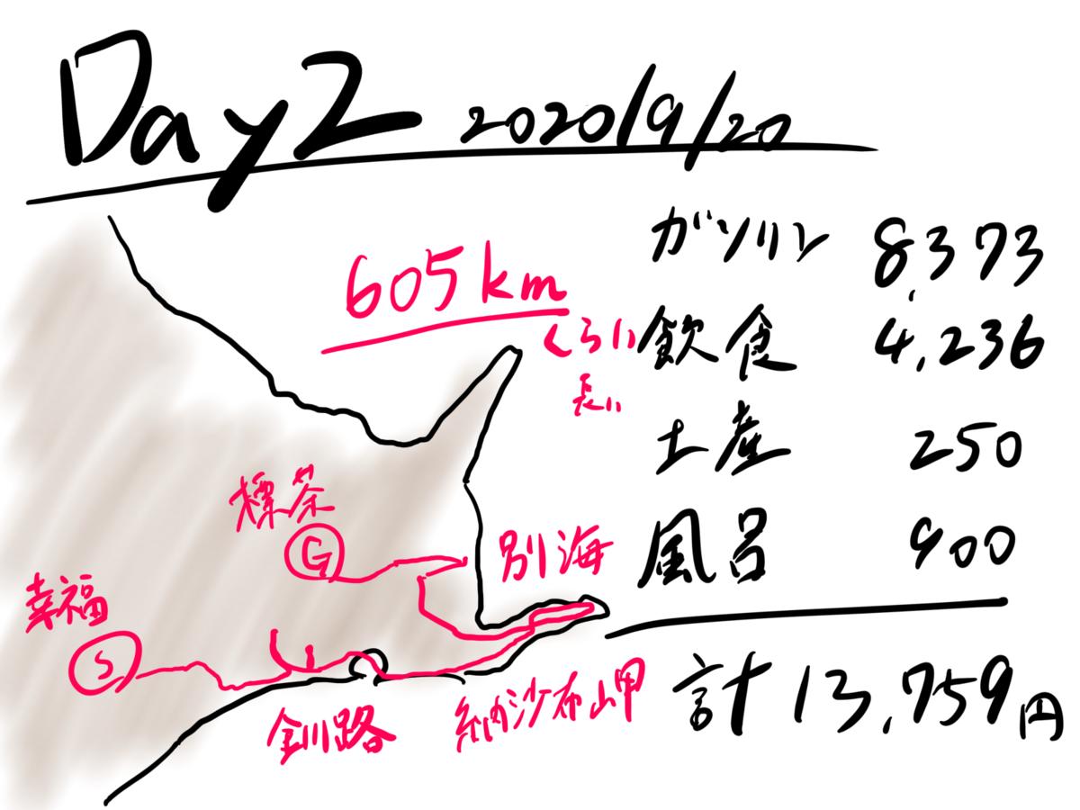f:id:unyora-d:20210321191156p:plain