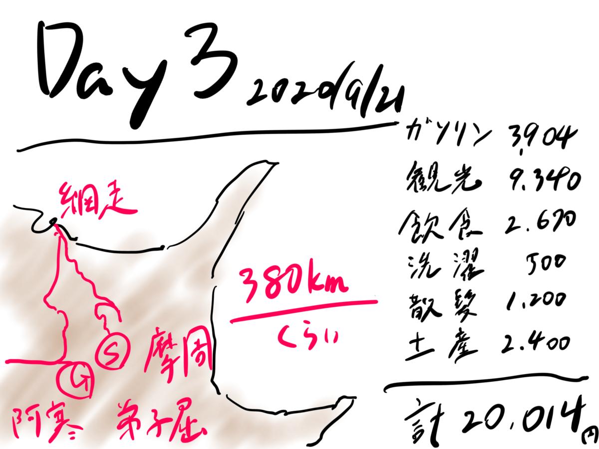 f:id:unyora-d:20210321191214p:plain