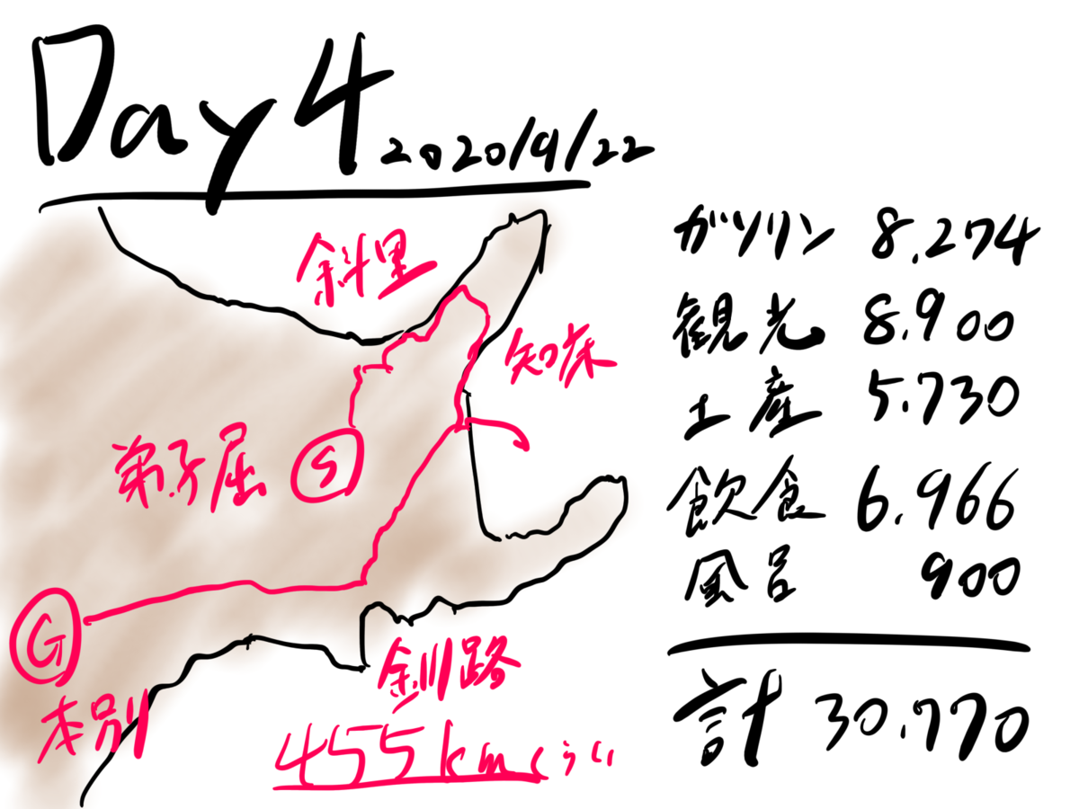 f:id:unyora-d:20210321191234p:plain
