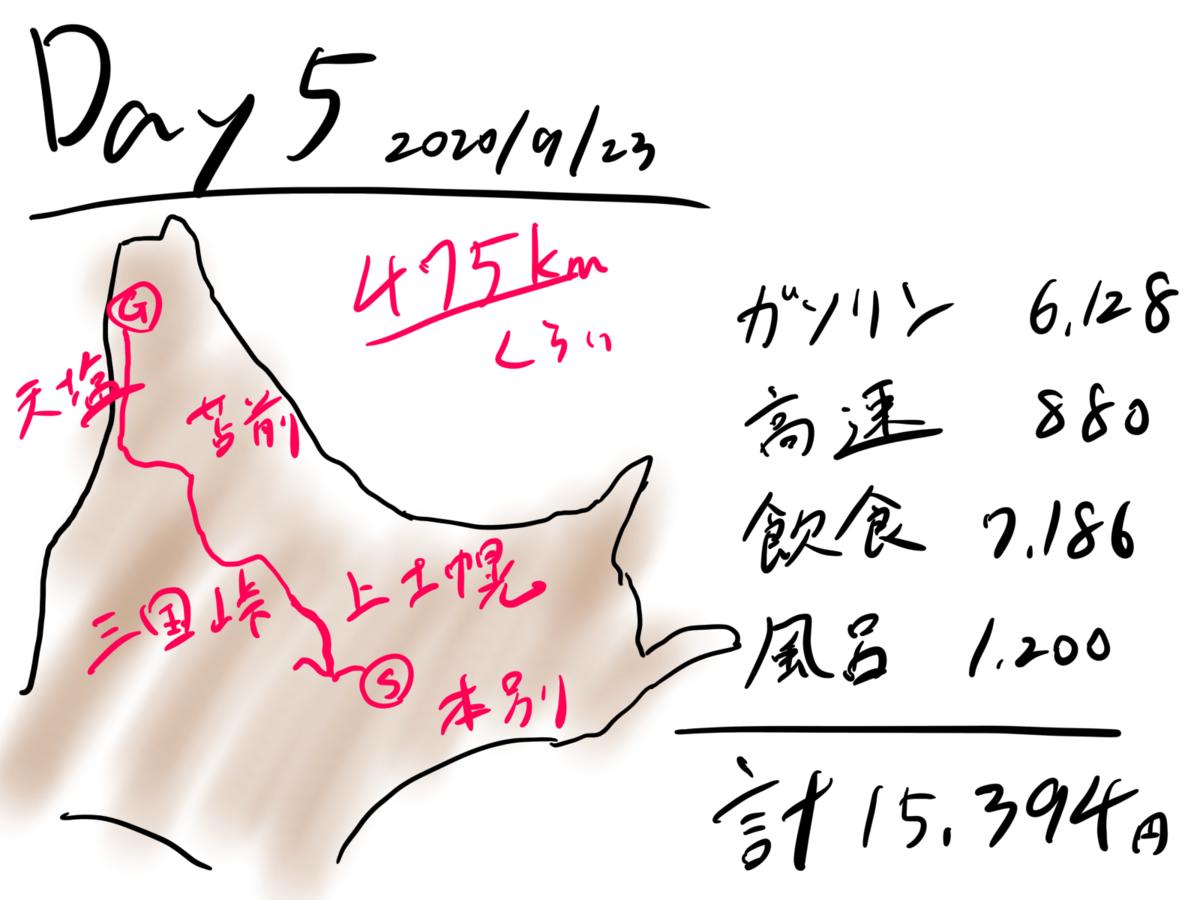 f:id:unyora-d:20210321191250p:plain