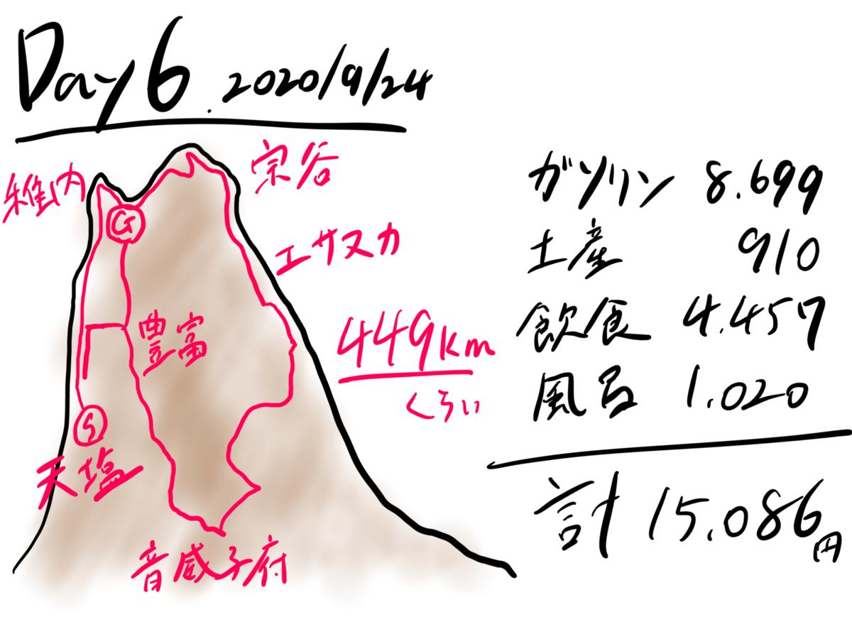f:id:unyora-d:20210321191306p:plain