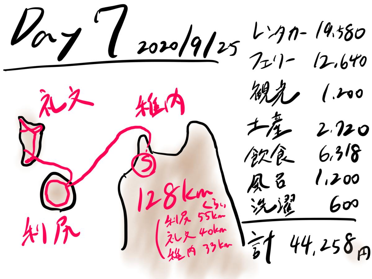 f:id:unyora-d:20210321191319p:plain
