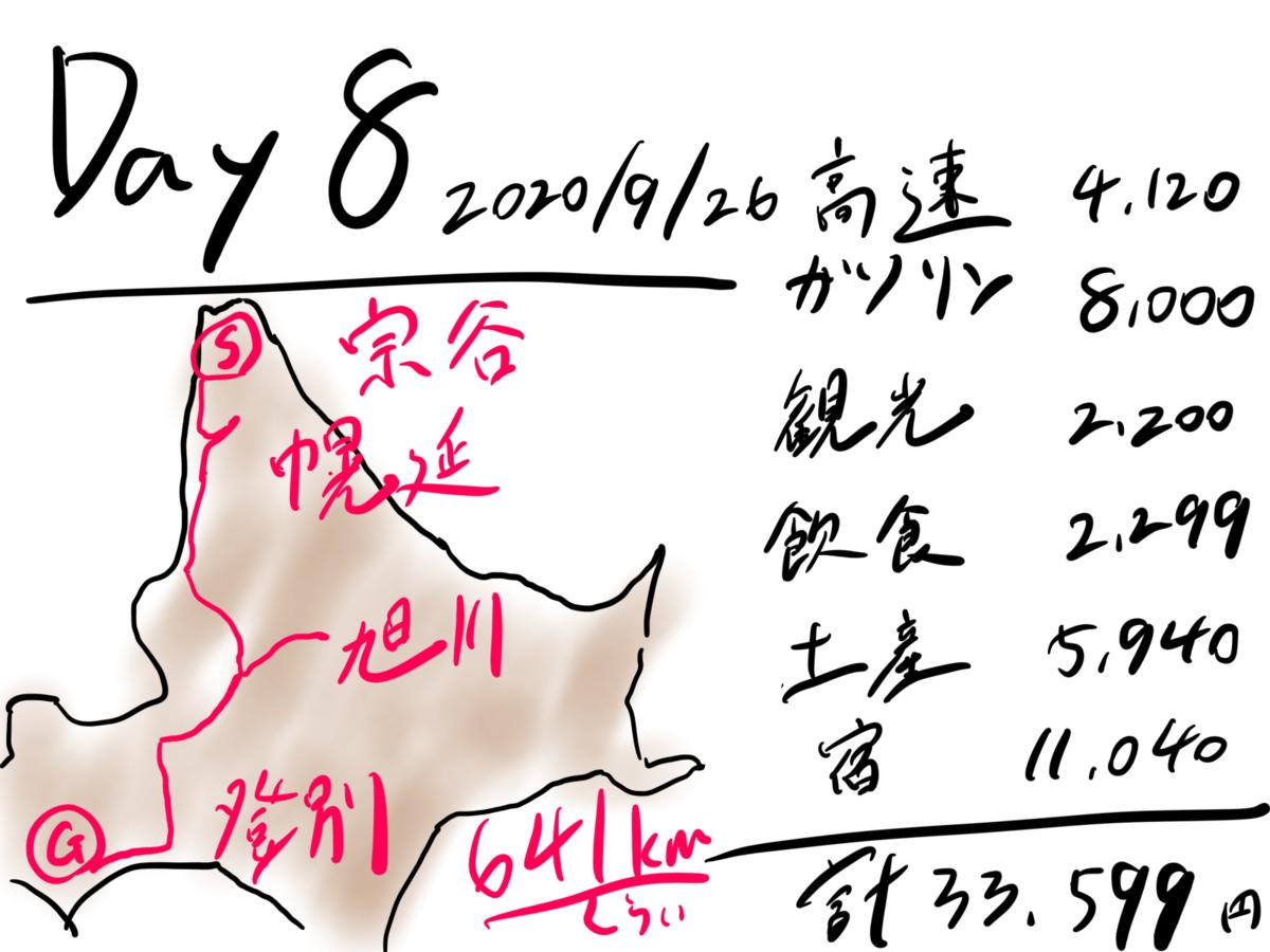 f:id:unyora-d:20210321191337p:plain