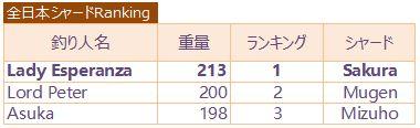 2014koi_japan_rankin