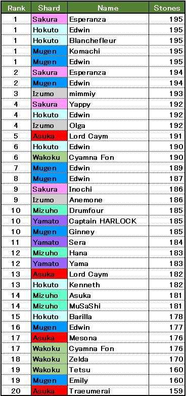 koi_ranking_large