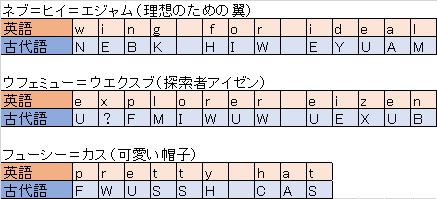 f:id:uonoushiro:20160917224957p:plain
