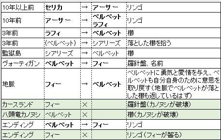 f:id:uonoushiro:20161004102937p:plain