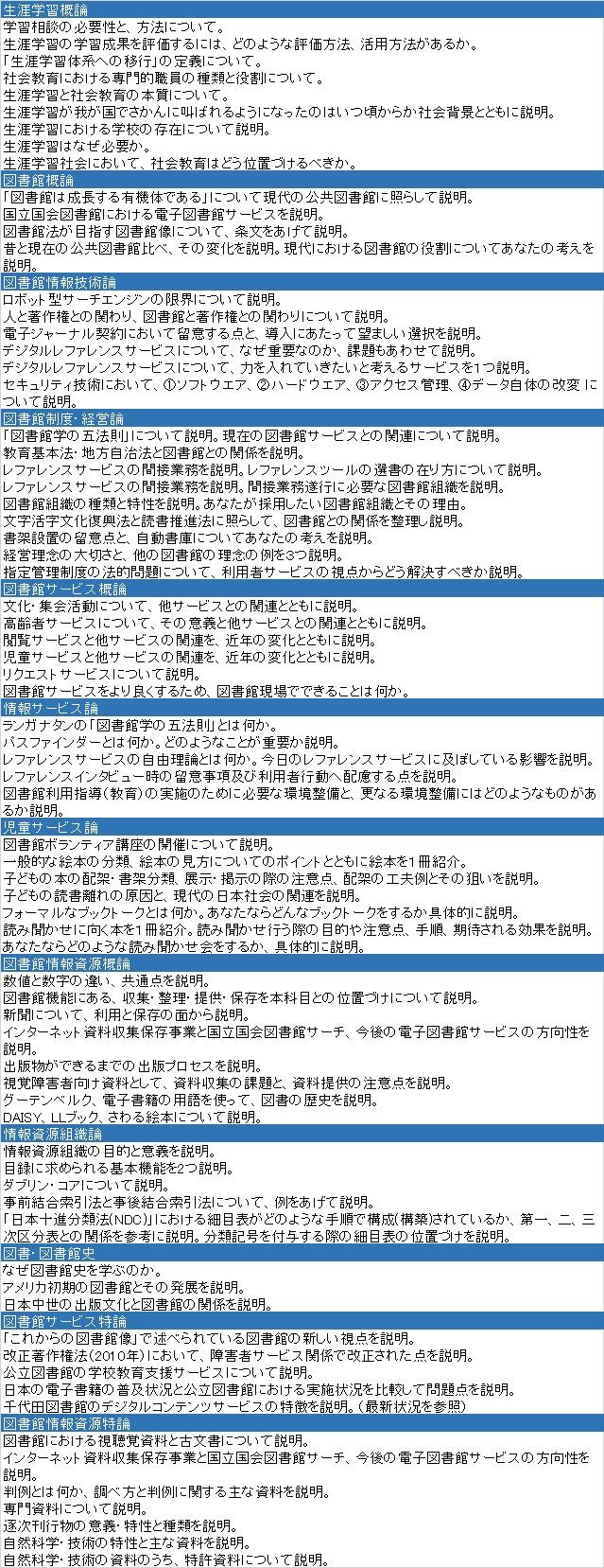 f:id:uonoushiro:20161031111018j:plain