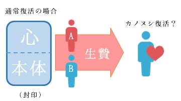 f:id:uonoushiro:20161211153032p:plain