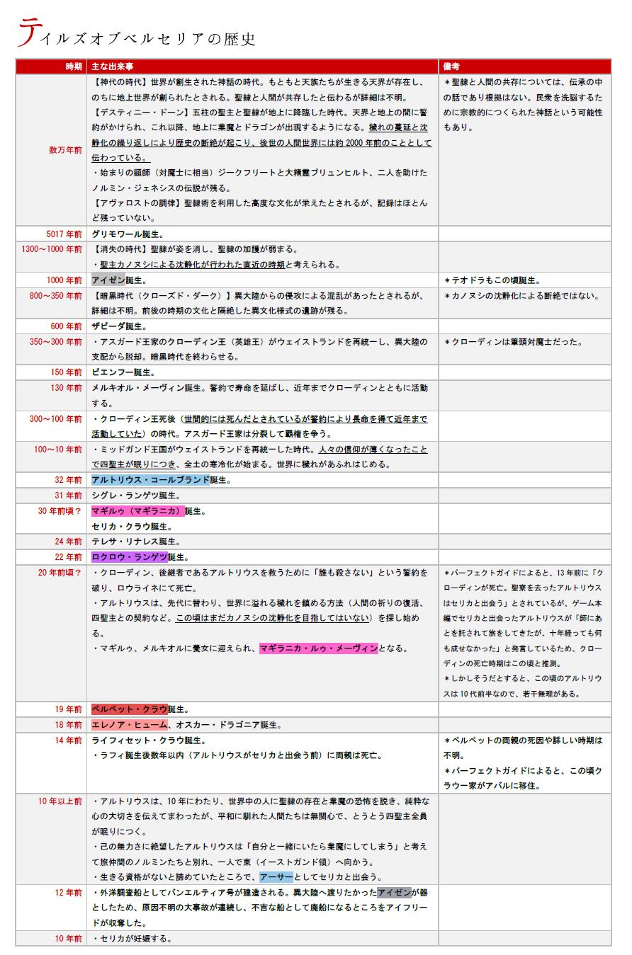 f:id:uonoushiro:20170201125027p:plain