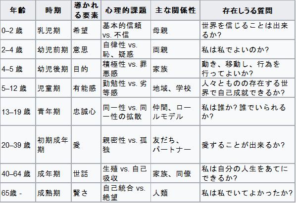 f:id:uonoushiro:20170311122208p:plain
