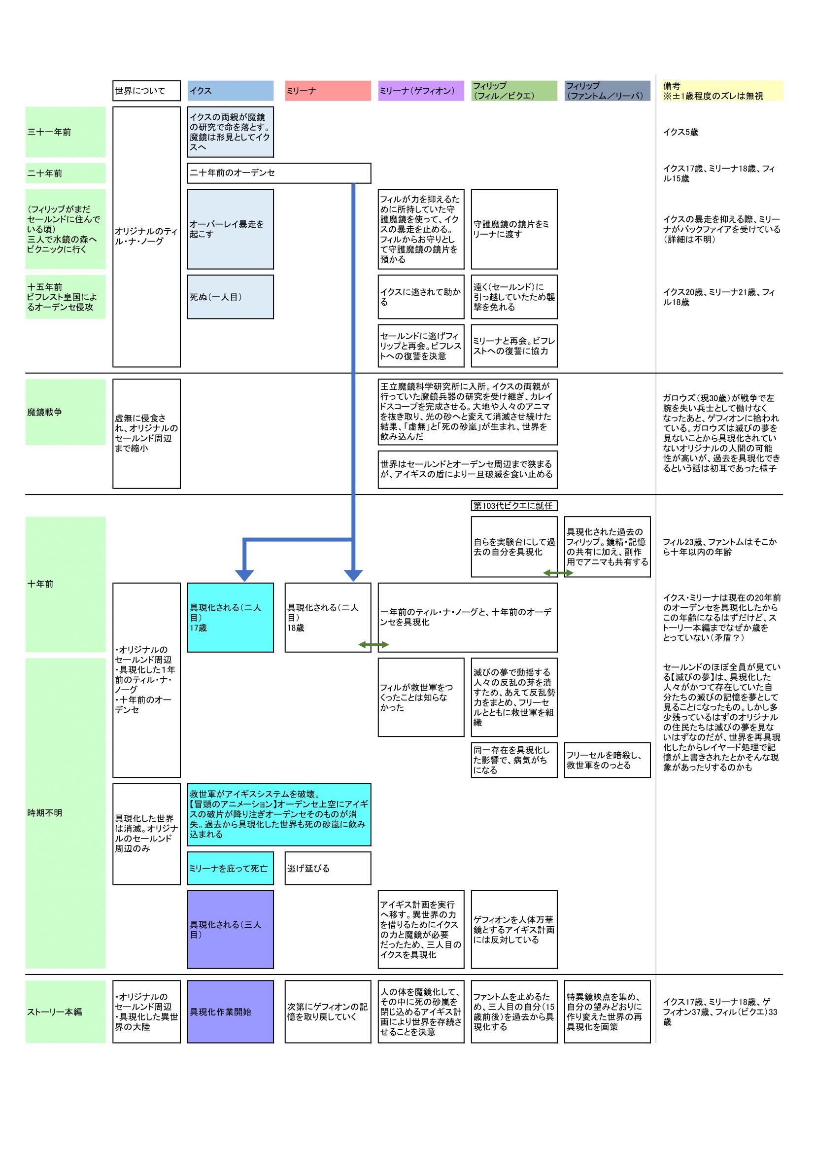 f:id:uonoushiro:20171229130318p:plain