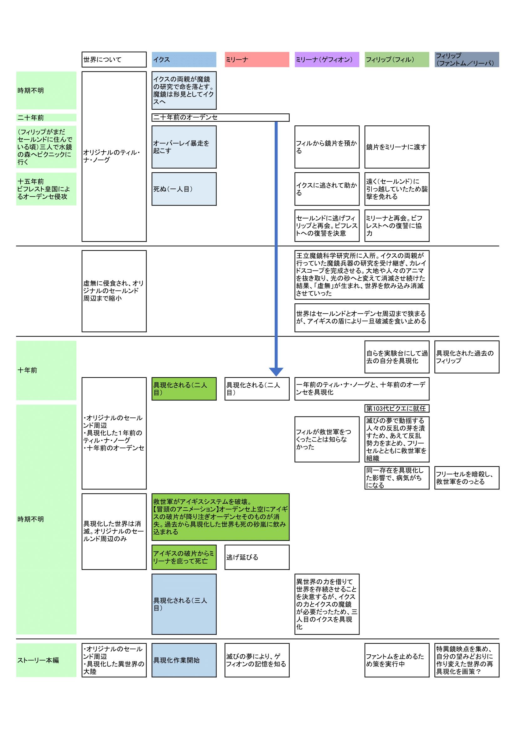 f:id:uonoushiro:20171229130324p:plain