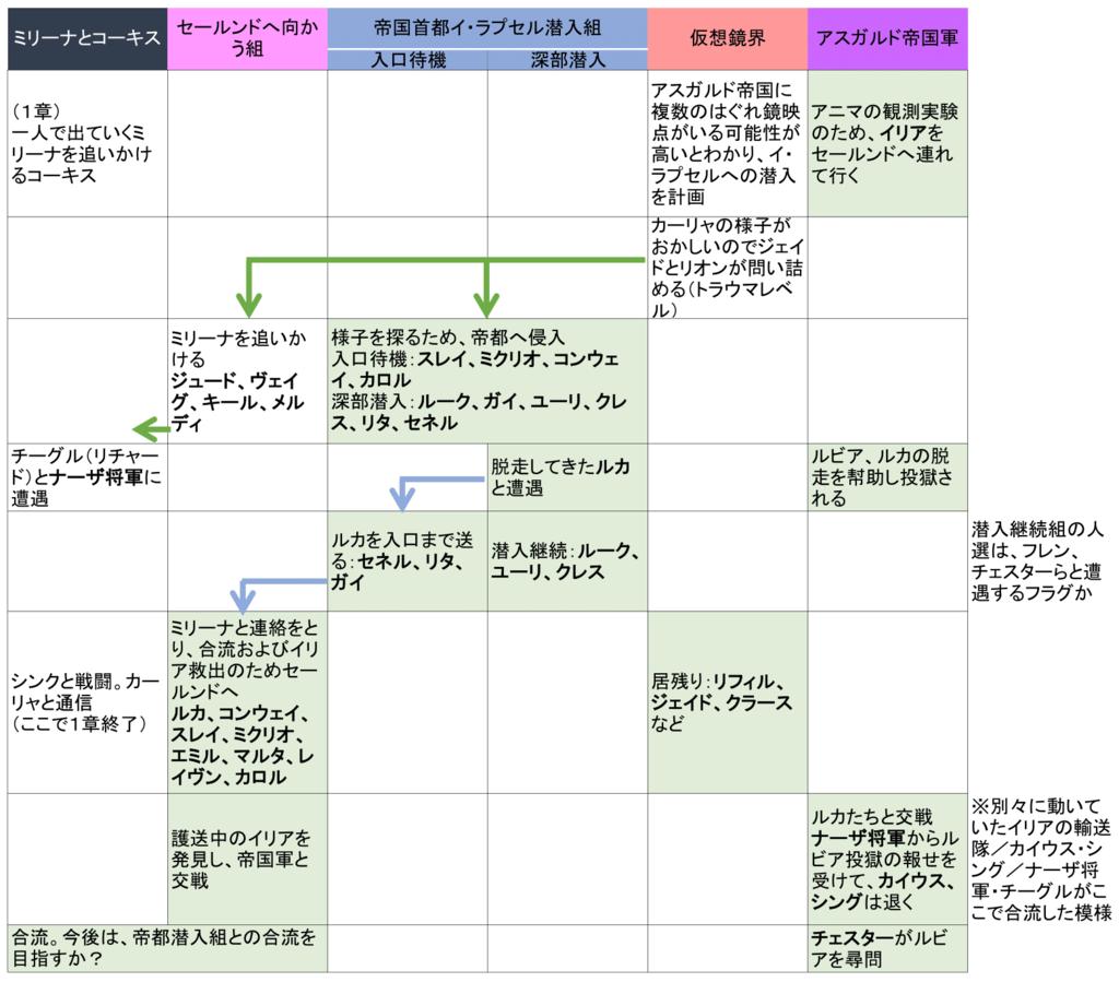 f:id:uonoushiro:20180224144639p:plain