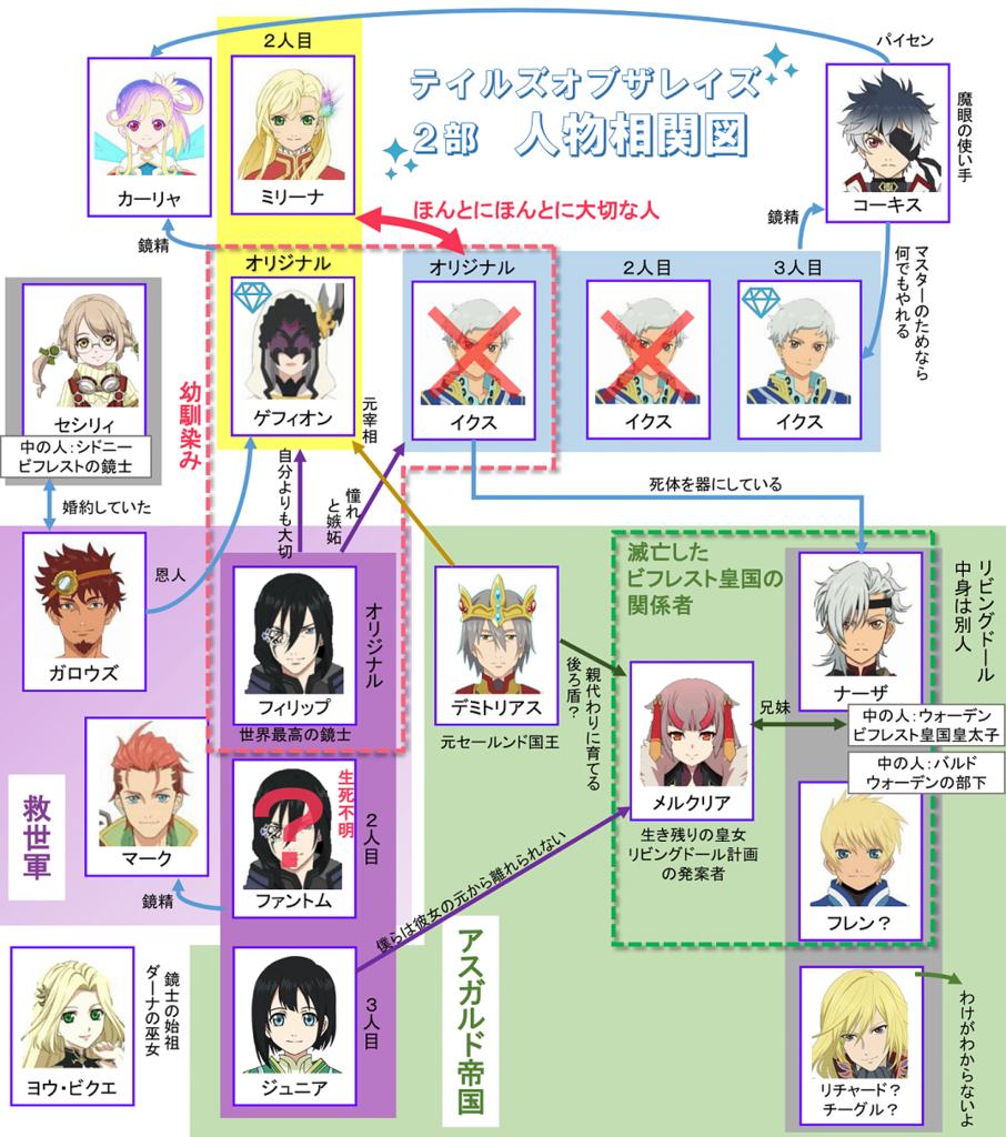 f:id:uonoushiro:20180901171218p:plain