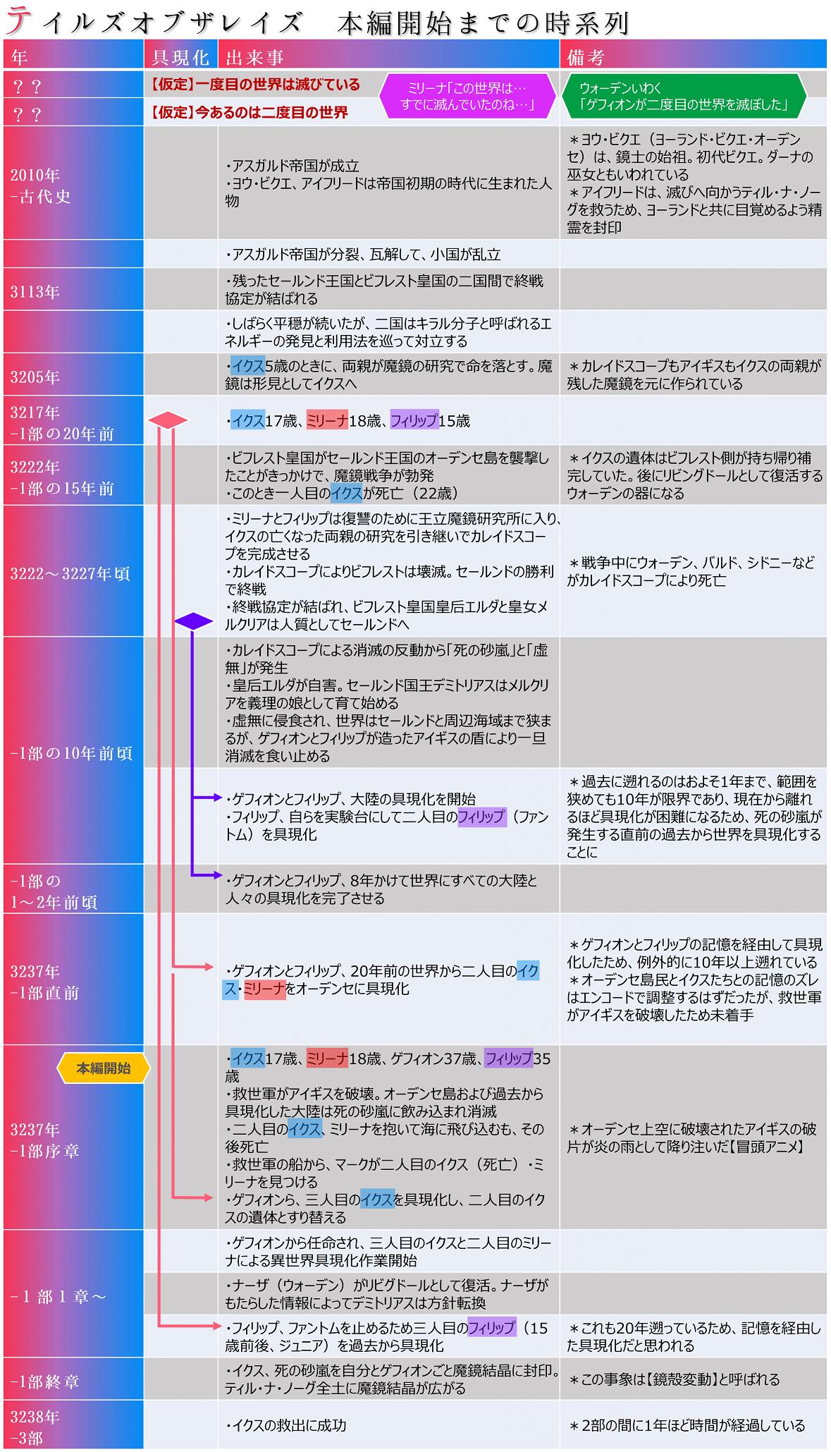 f:id:uonoushiro:20190127144201p:plain