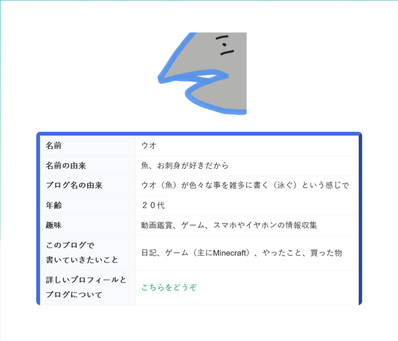 f:id:uosansan:20210718192141p:plain