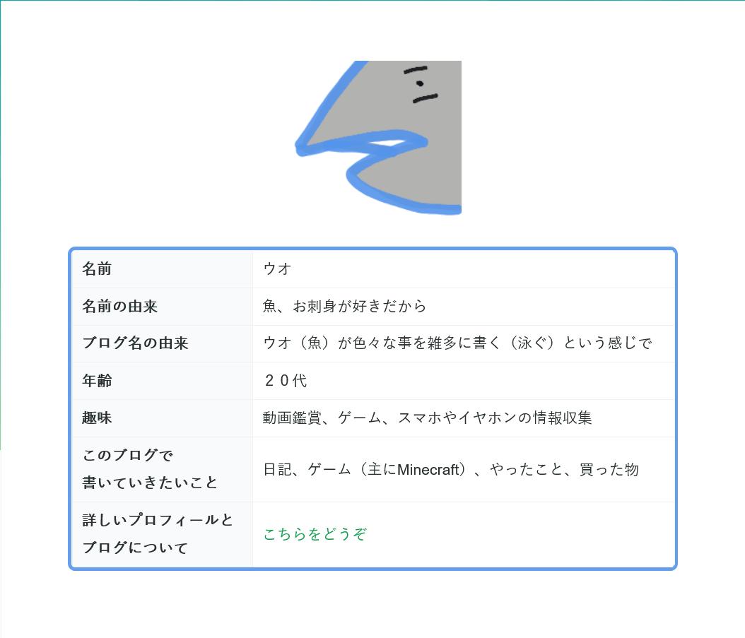 f:id:uosansan:20210718192311p:plain
