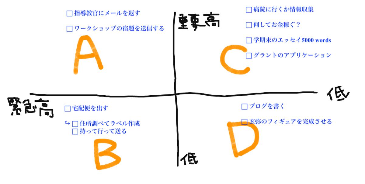 f:id:up-phd:20200702175355p:plain