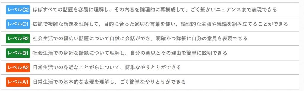 f:id:upasan:20160420215812j:plain