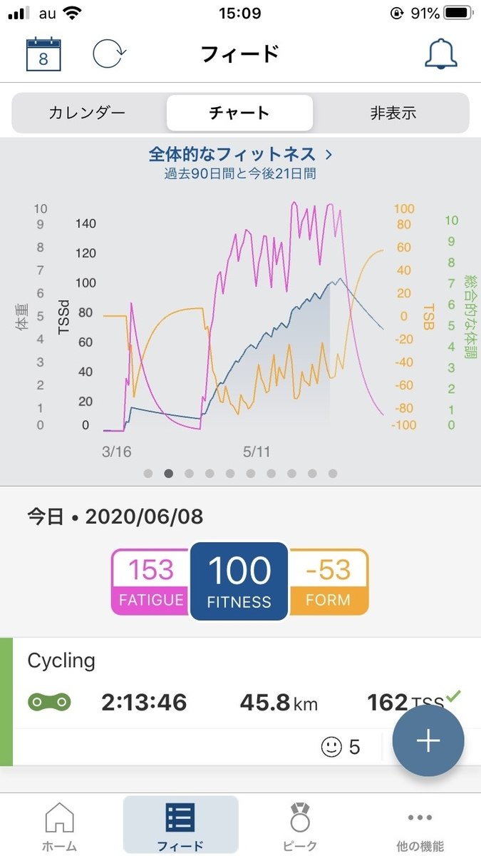 f:id:uphillheadwind:20200608175126j:plain