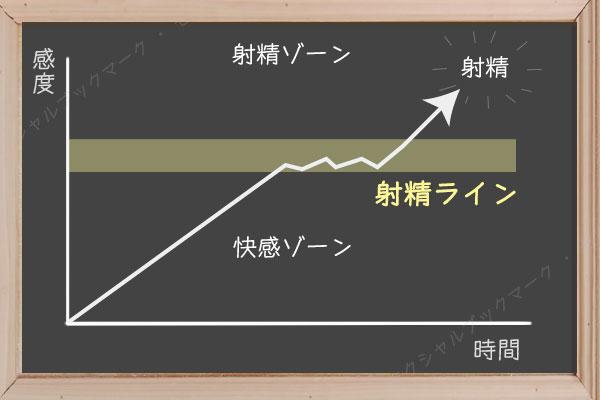 f:id:uppe-san:20201021200942j:plain