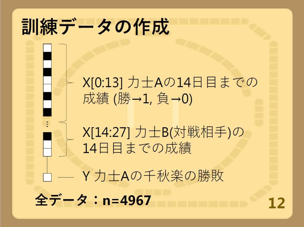 f:id:upura:20161126230137p:plain