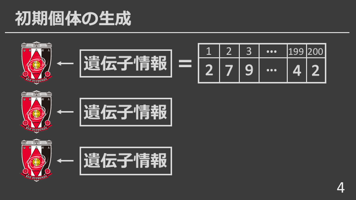 f:id:upura:20171228103226p:plain