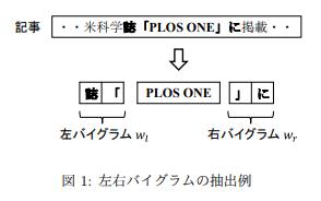 f:id:upura:20180506001829p:plain