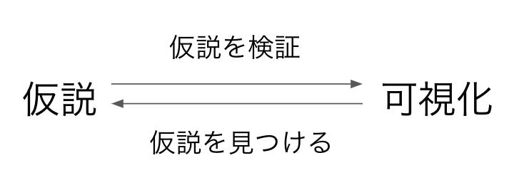 f:id:upura:20181025151115p:plain