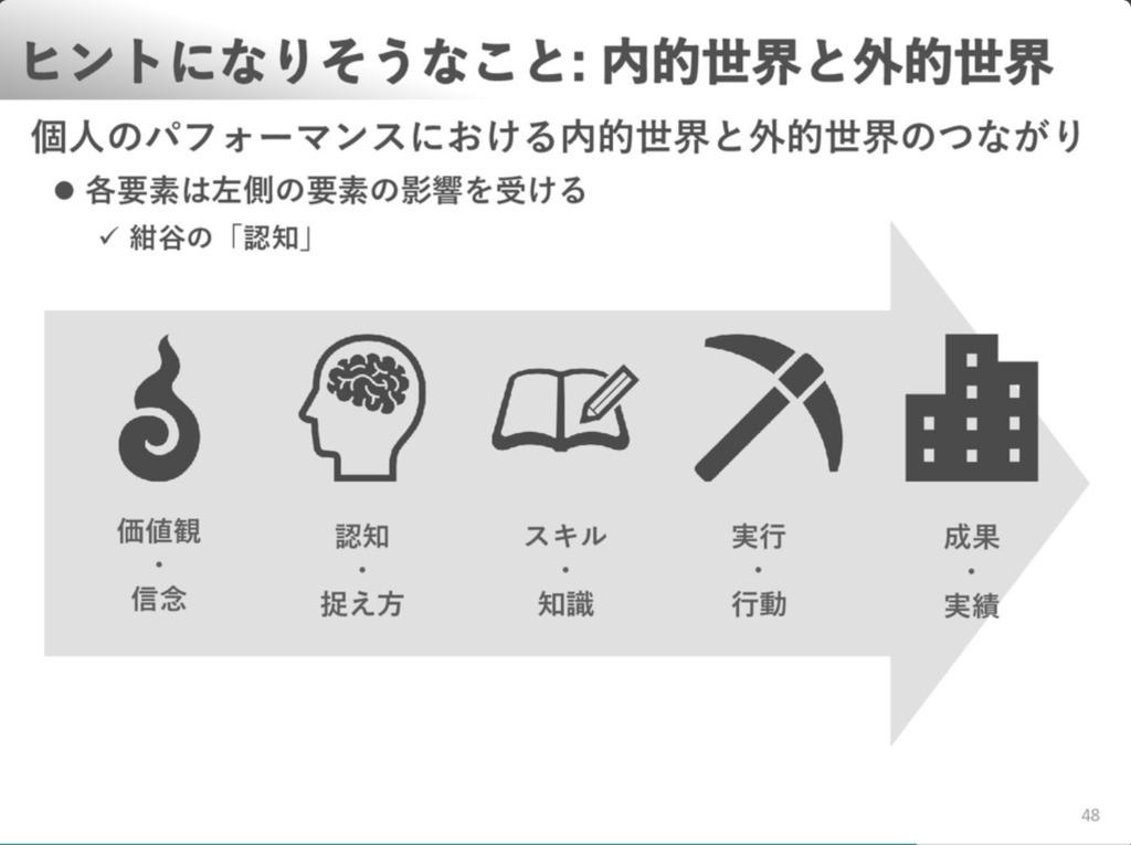 f:id:upura:20181201095459p:plain