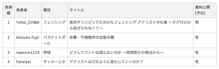 f:id:upura:20200417154434p:plain