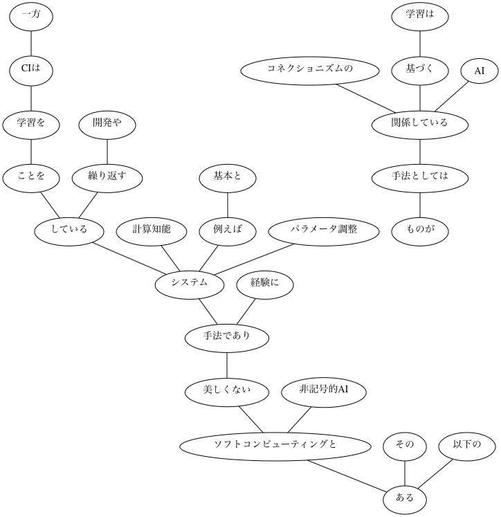 f:id:upura:20200723165018p:plain