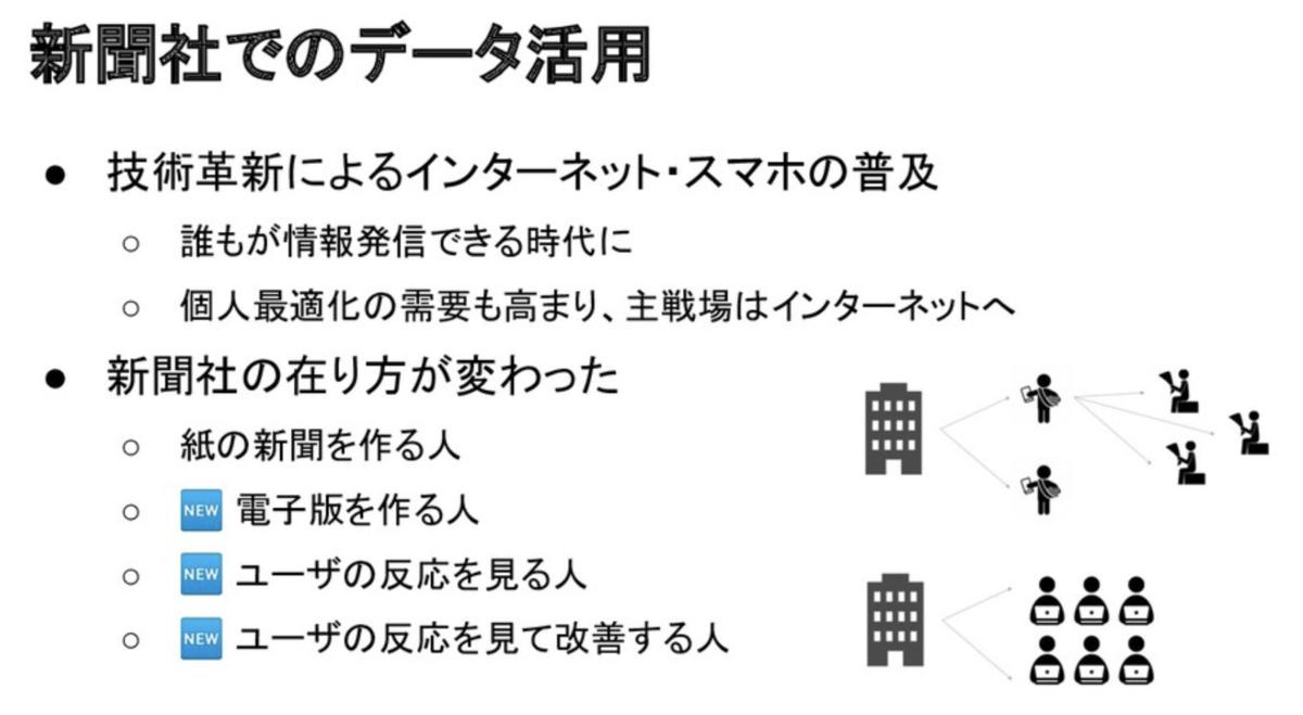 f:id:upura:20211017063447p:plain