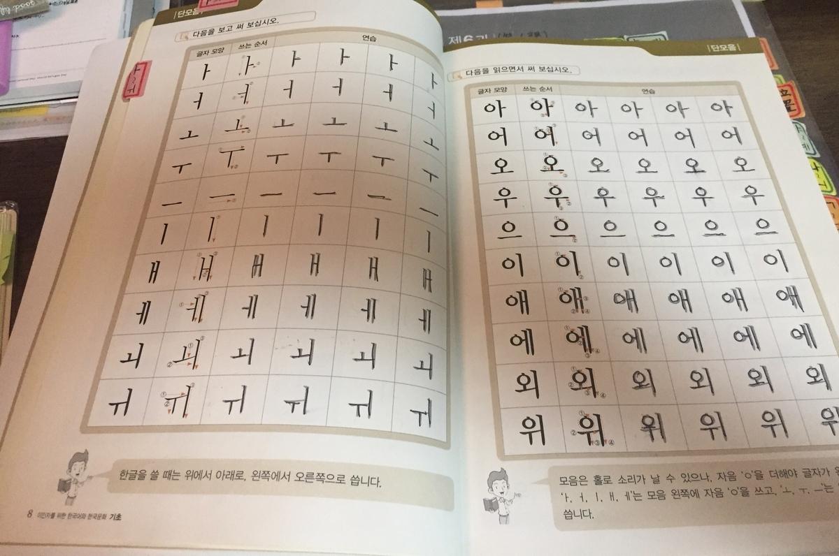 f:id:ura111cheongju:20190715015436j:plain
