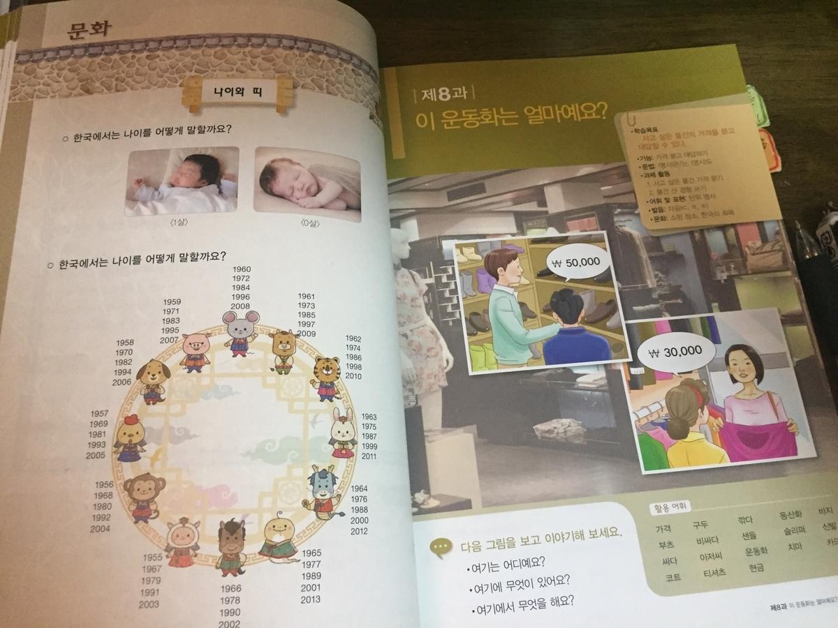 f:id:ura111cheongju:20190715015858j:plain