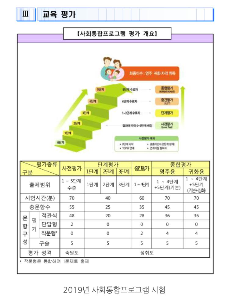 f:id:ura111cheongju:20190818234652j:plain