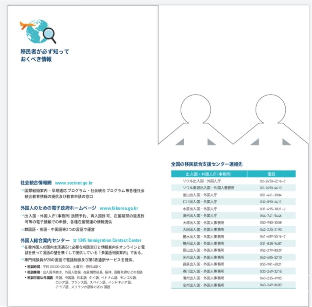 f:id:ura111cheongju:20200126232223j:image