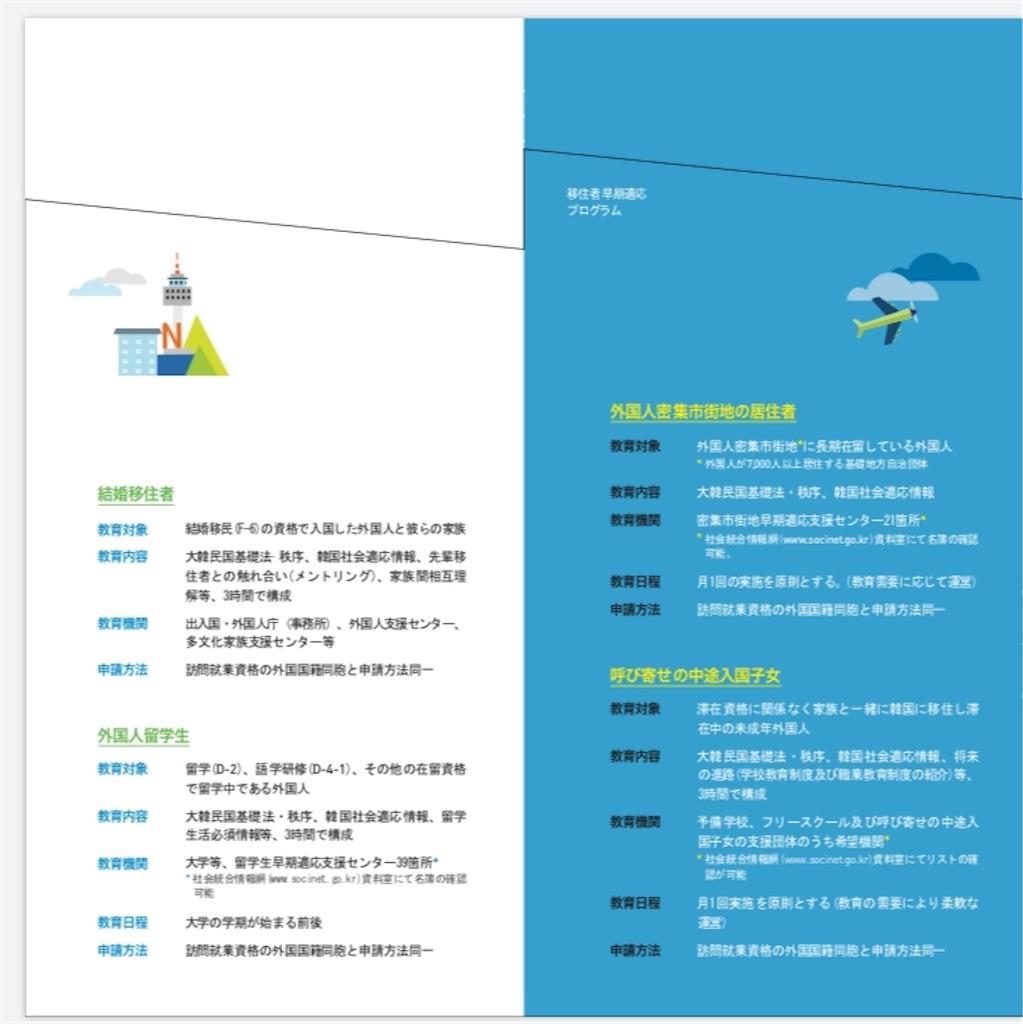 f:id:ura111cheongju:20200126232235j:image