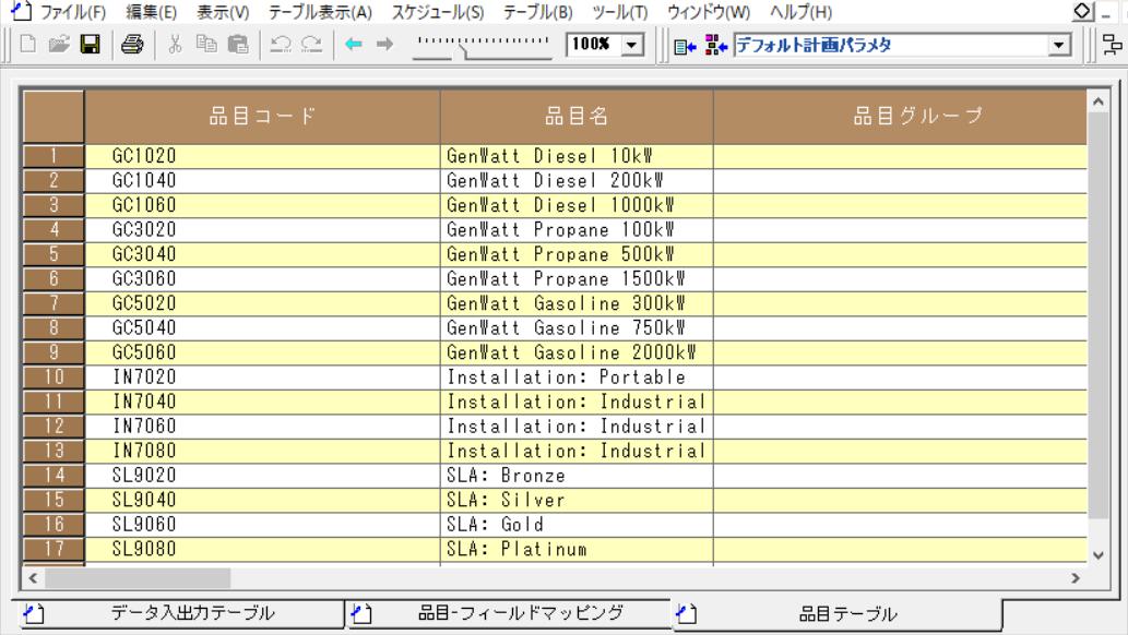f:id:urabe_shintaro:20200121000032p:plain