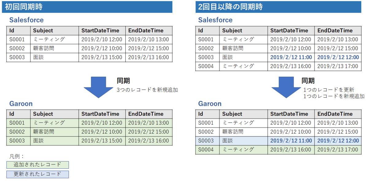 f:id:urabe_shintaro:20200420111528p:plain