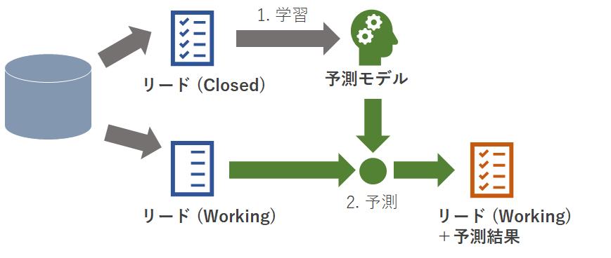 f:id:urabe_shintaro:20200610190705p:plain