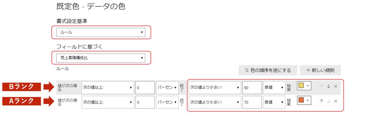 f:id:urabe_shintaro:20200618140402p:plain