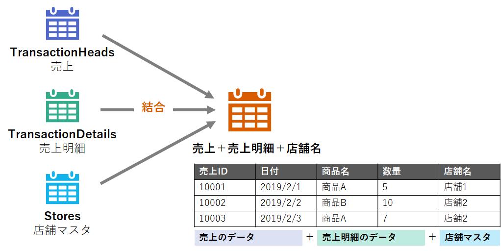 f:id:urabe_shintaro:20200618143420p:plain
