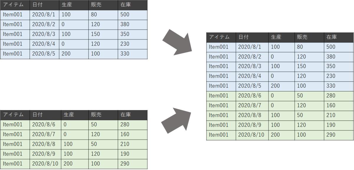 f:id:urabe_shintaro:20200819162718p:plain