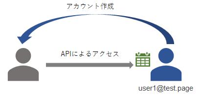 f:id:urabe_shintaro:20210329184801p:plain